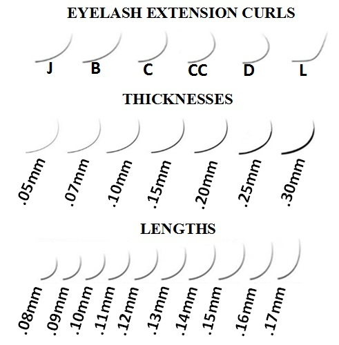 13607887083 Eyelash Extension Curls, Thickness & Lengths - Lash Resource