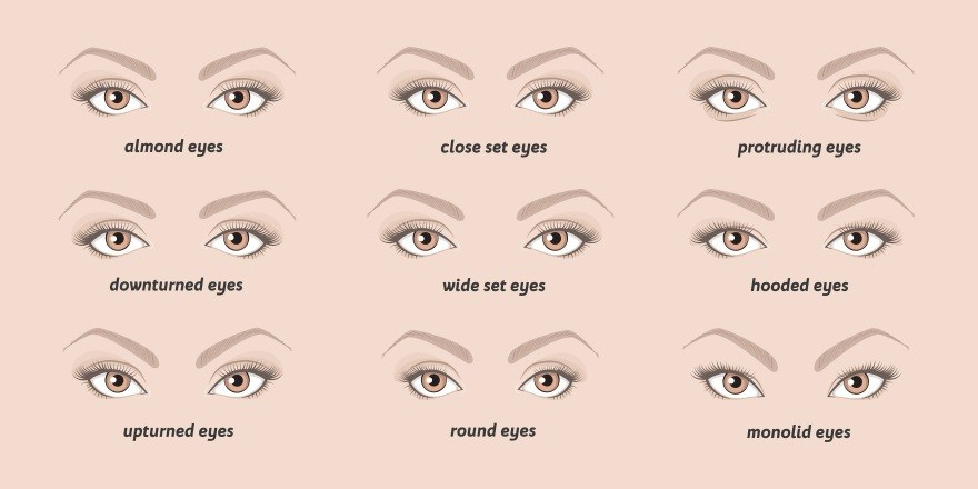 Eye Shapes Our Eyelash Extension Recommendations For Them Lash